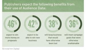 blog_6_audience_data